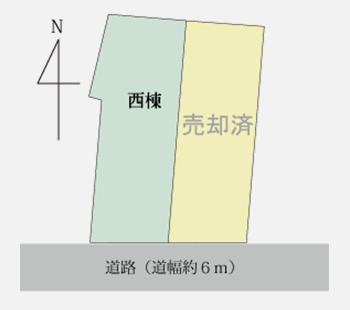 xxforsale-kukaku