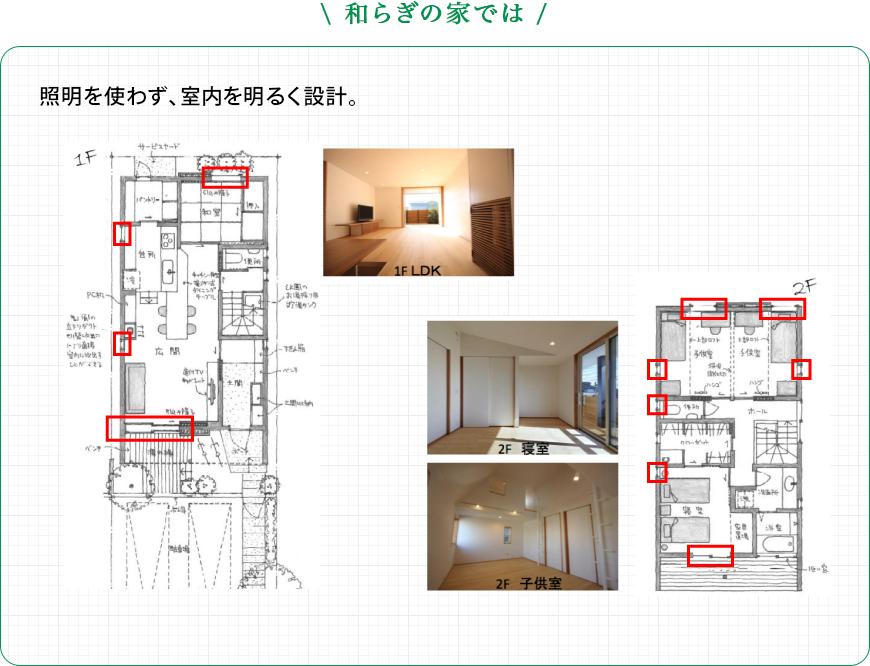 和らぎの家では: 照明を使わず、室內を明るく設計。