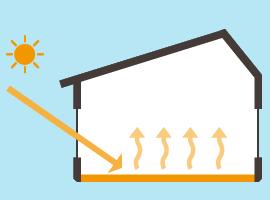図; 日射熱利用暖房